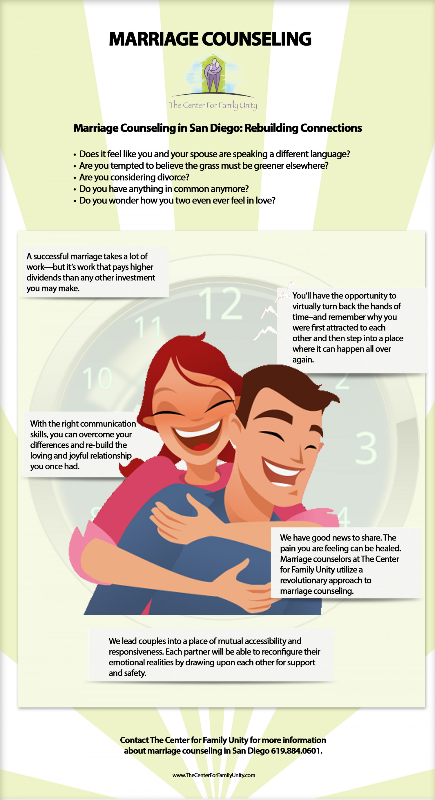Marriage Counseling In San Diego Infographic