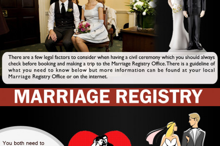 Marriage Registry Sydney Infographic