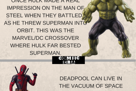 Marvel Heroes Forum Infographic