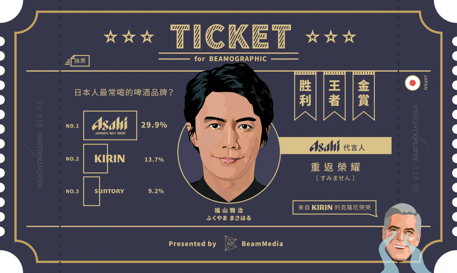 Masaharu Fukuyama, the TICKET for Beamographic Beer Issue Infographic