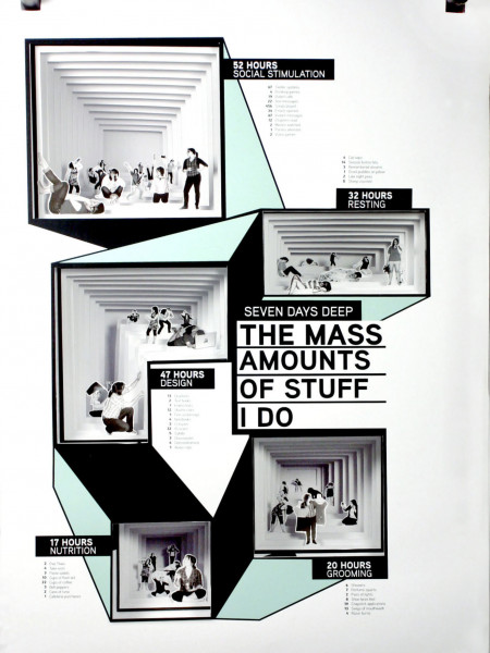Mass Amounts of Stuff Infographic
