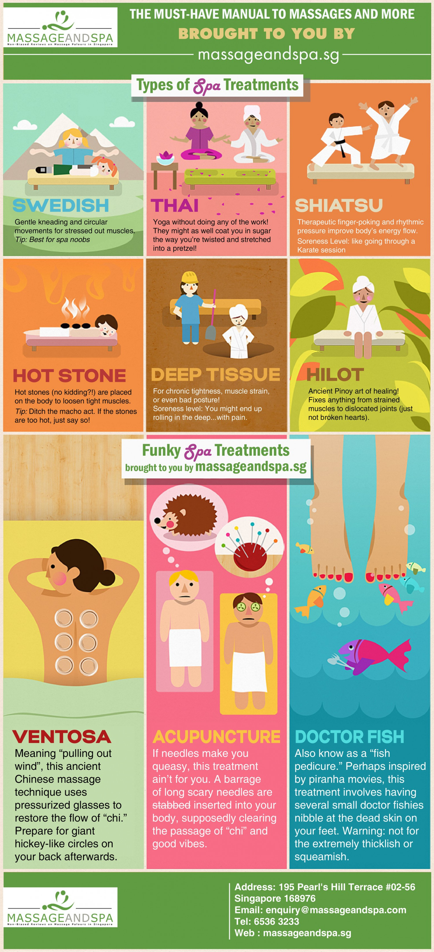 Massage and Spa SG infographic images Infographic