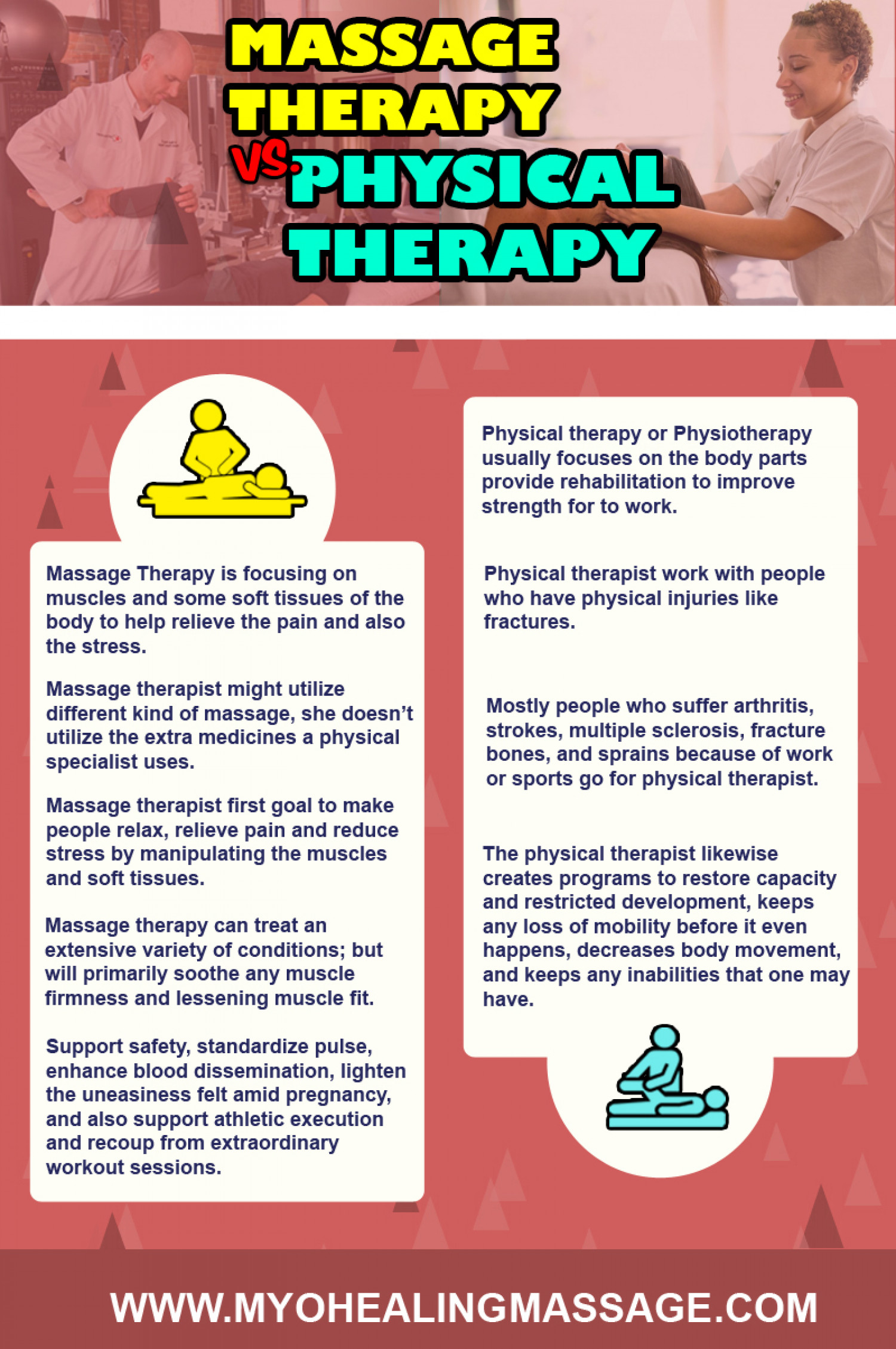 Massage Therapy Vs Physical Therapy Millcreek City Utah