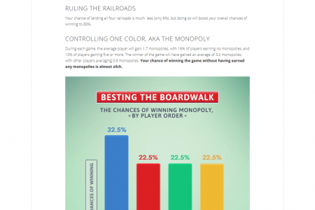 Mastering Monopoly - The Odds of Winning  Infographic