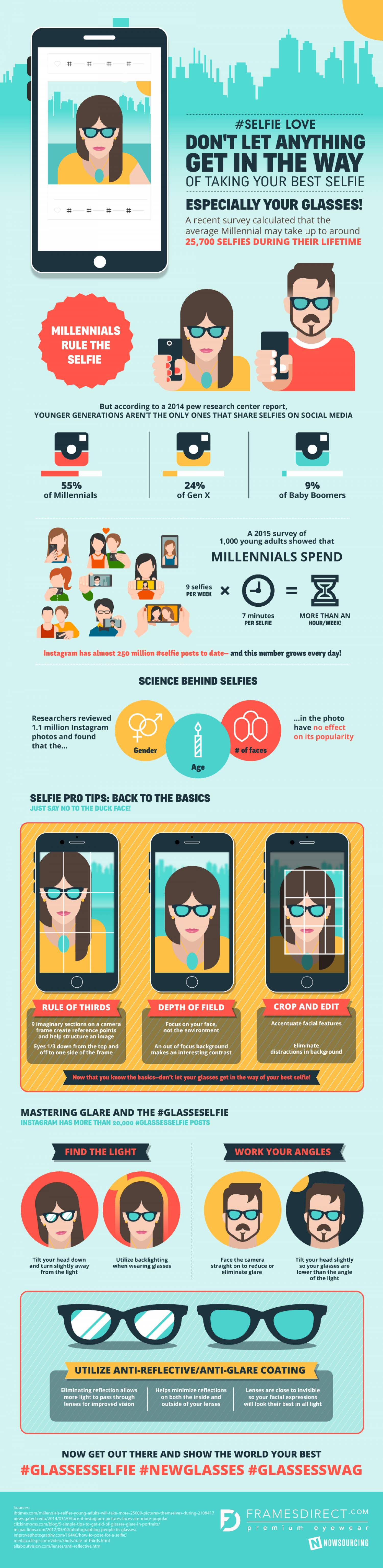 Mastering The Selfie With Glasses Infographic