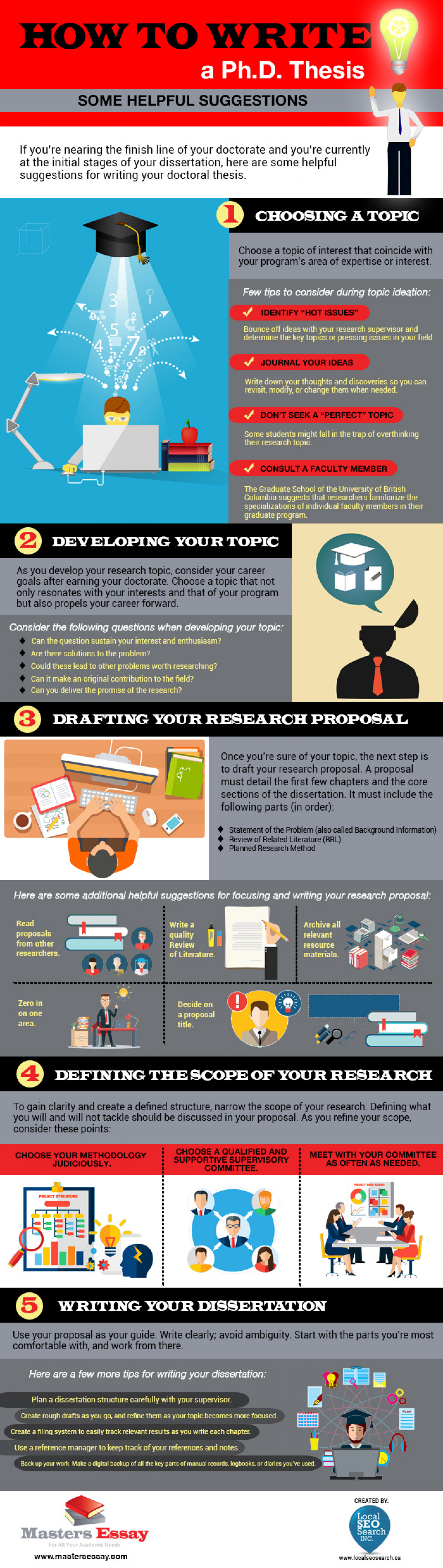 Masters Essay: How to Write A Ph.D. Thesis Infographic