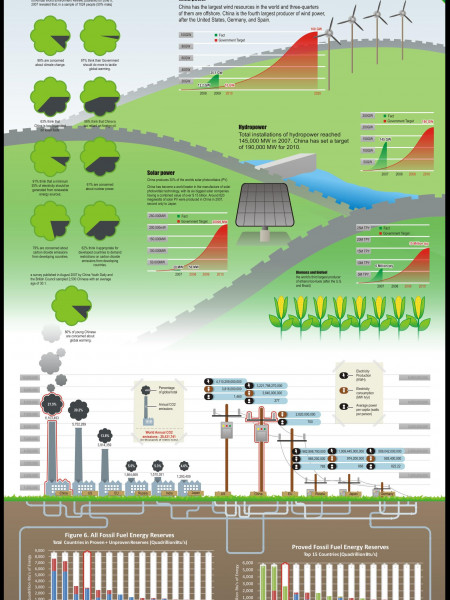 MasterTech: July 2011 Infographic