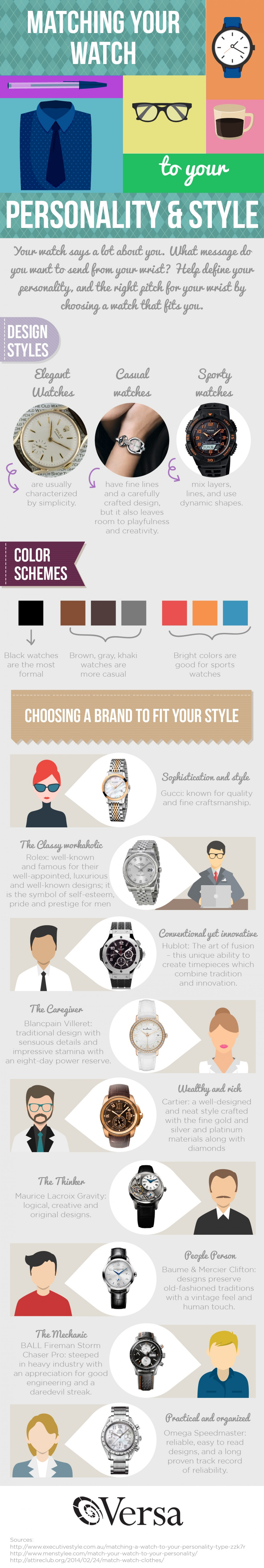 Matching Your Watch To Your Personality and Style Infographic