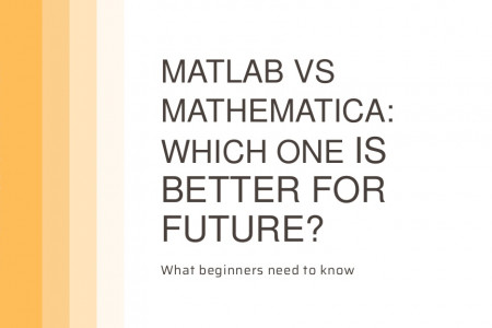 MATLAB vs Mathematica: Which One is Better for Future? Infographic
