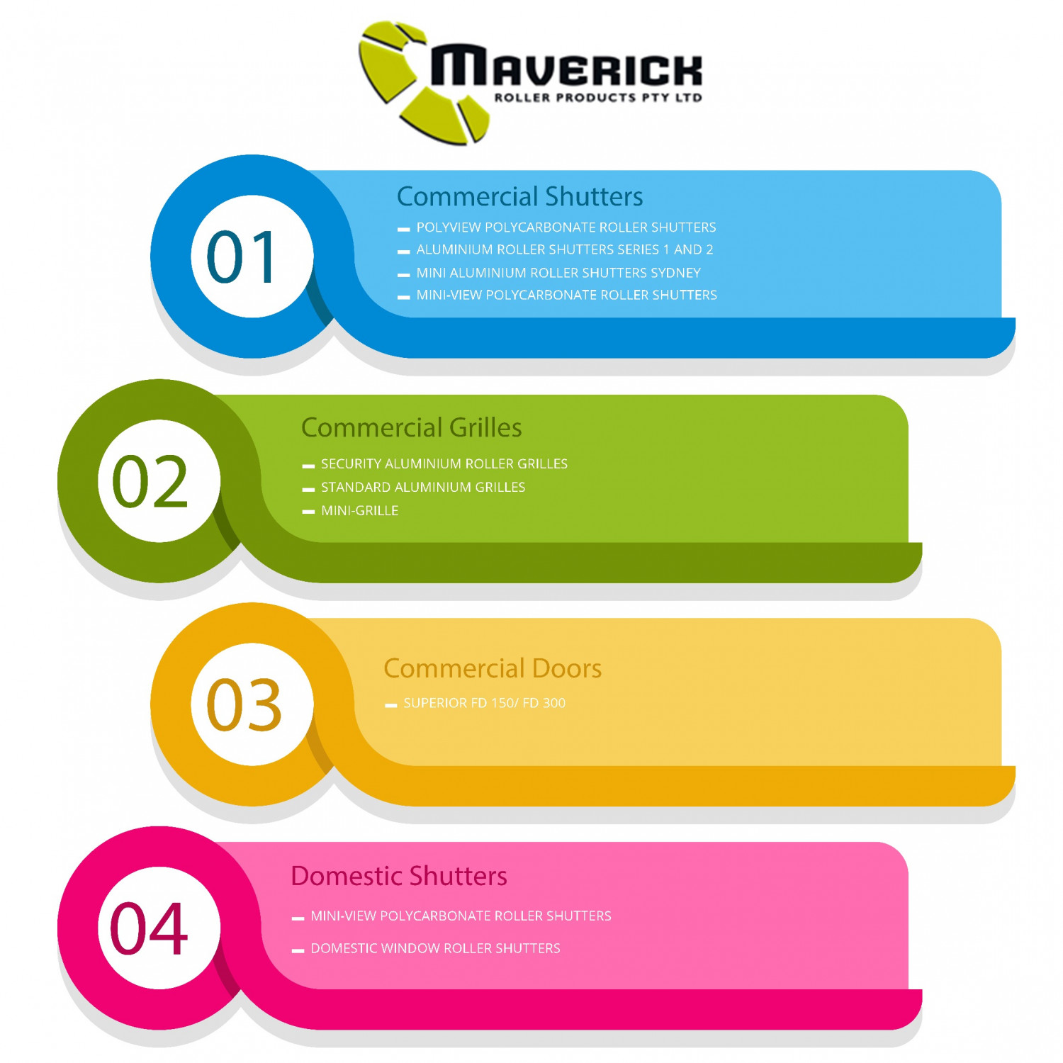 Maverick Roller Products Infographic