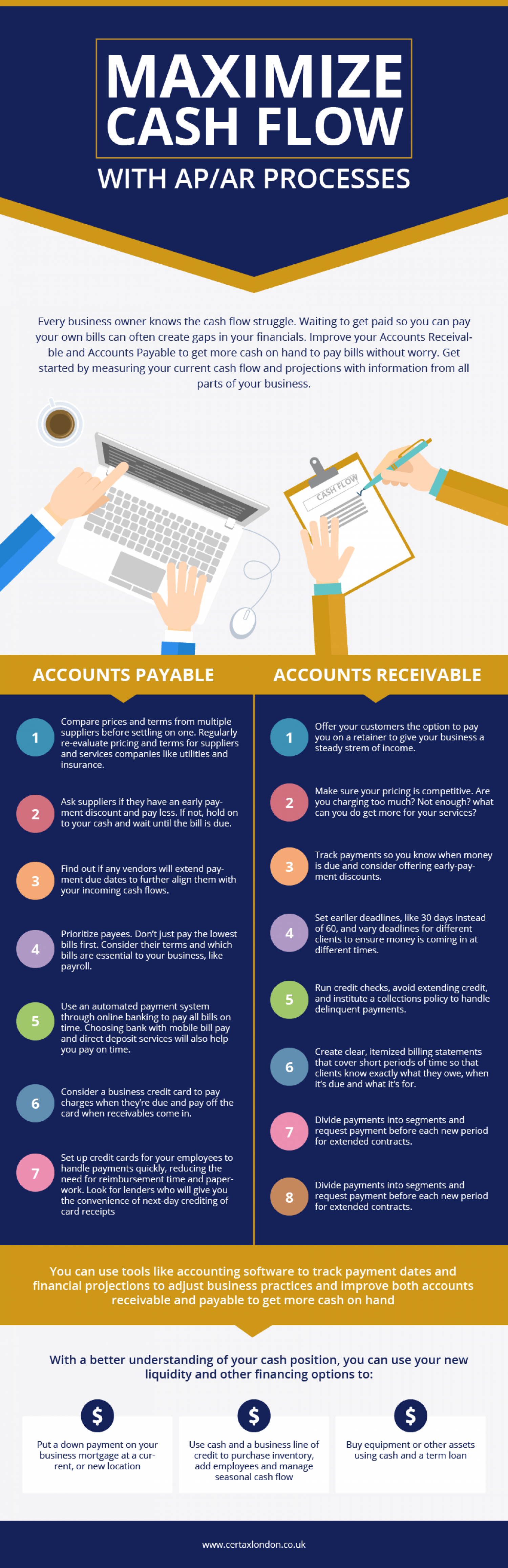 Maximize Cash Flow With AP/AR Process Infographic