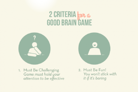 Maximize Your Memory with Brain Games Infographic