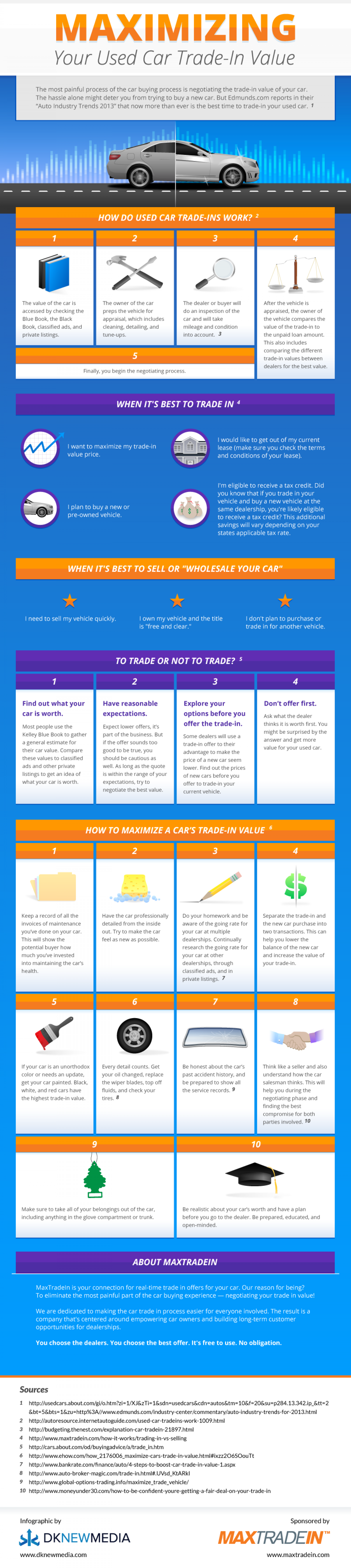 Maximizing Your Used Car Trade-In Value Infographic