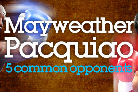 Mayweather-Pacquiao: 5 Common Opponents Infographic