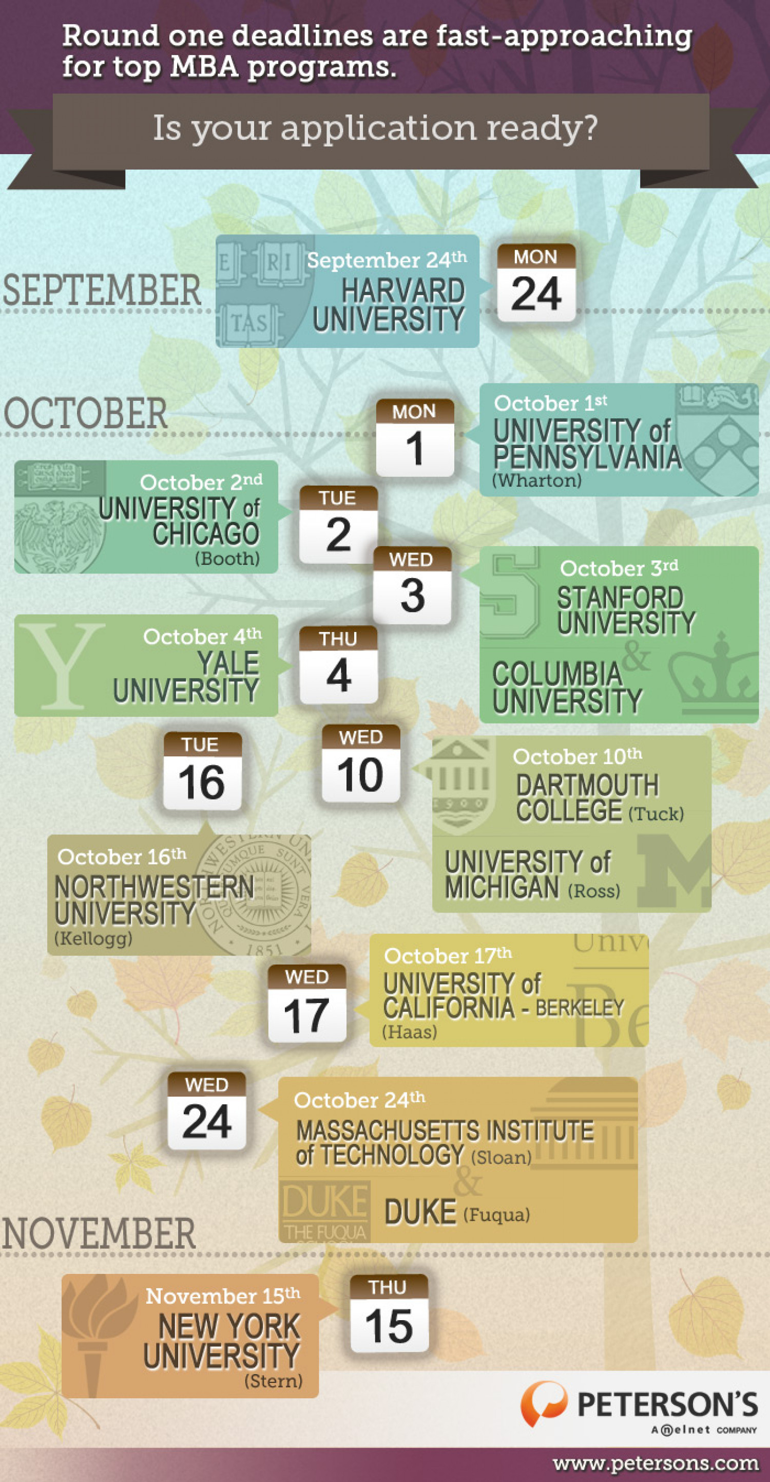 MBA Admissions Deadline Infographic