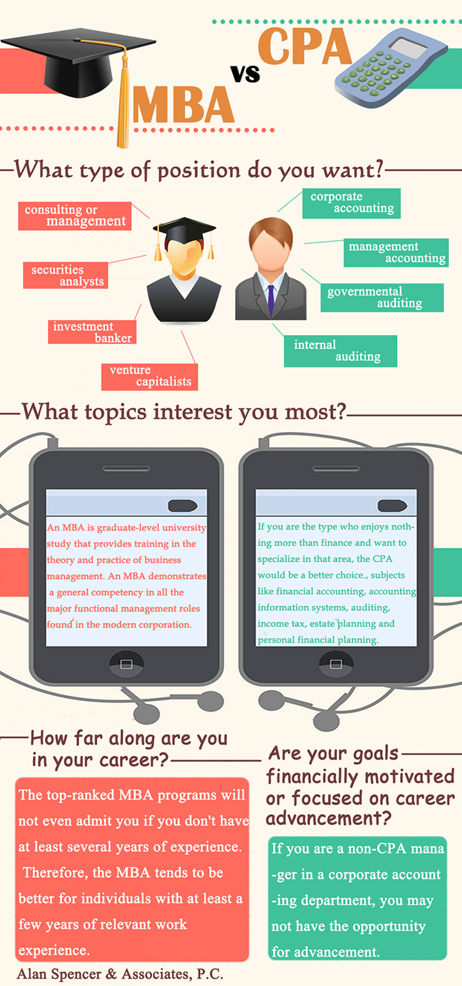 MBA or CPA: Which Is Best for Finance Professionals? Infographic