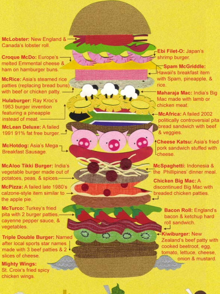 McDonald's Is More Than Just Big Macs Infographic
