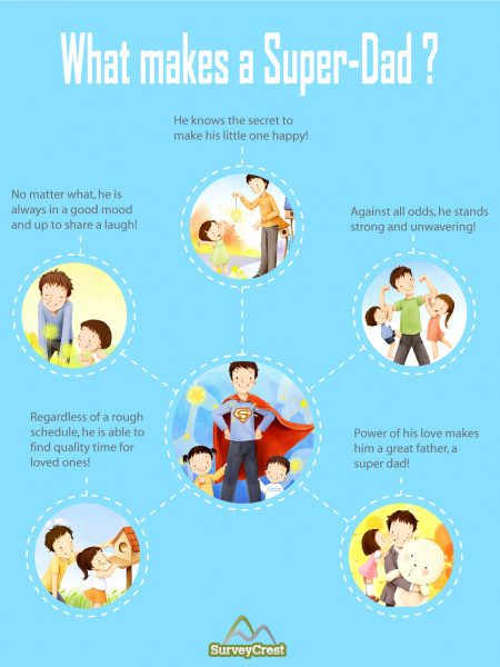 What Makes a Super-Dad? Infographic