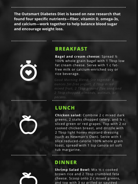 Meal Plan To Outsmart Diabetes Infographic
