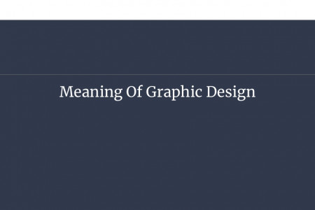 Meaning of graphic design – Digiaaj Infographic