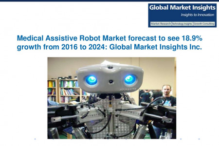 Medical Assistive Robot Market to grow at 18.9% CAGR from 2016 to 2024 Infographic