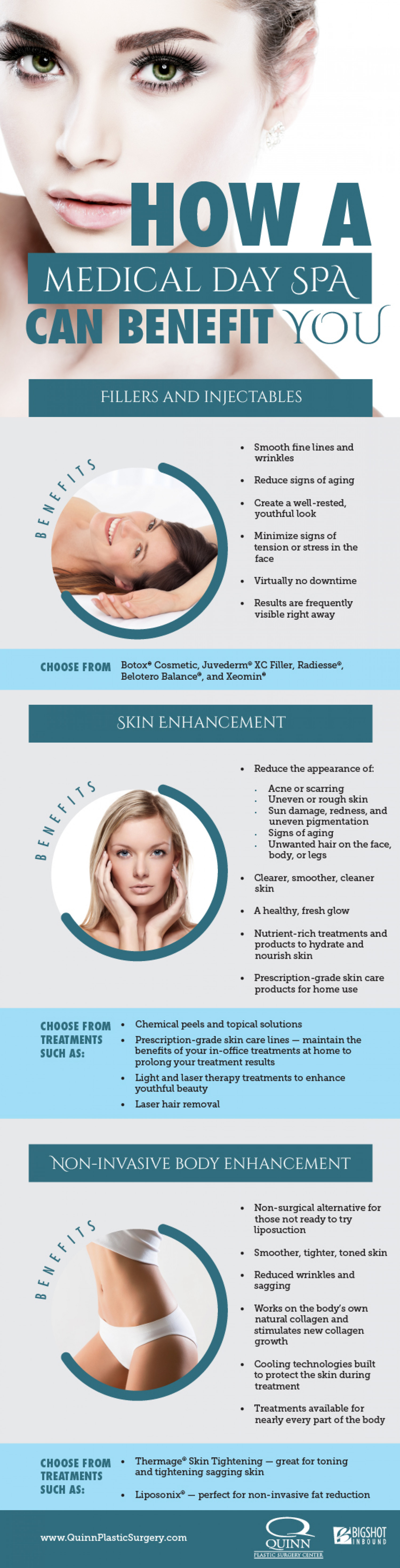 Medical Day Spa Benefits Infographic