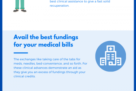 Medical Loans for Bad Credit | Surgery Loans Bad Credit Infographic