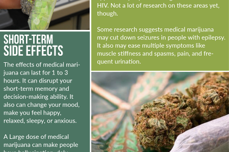 Medical Marijuana Infographic