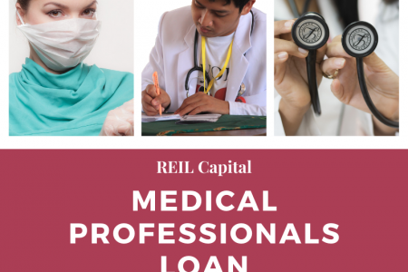 Medical Professionals Loan | Funding for Doctors Infographic