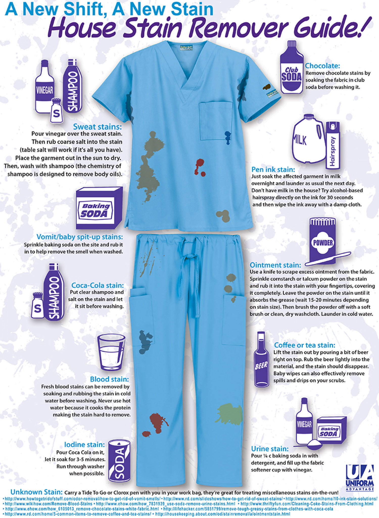 Medical Scrubs Stain Remover Guide by Uniform Advantage Infographic