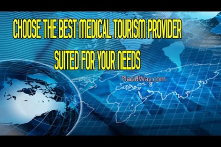 Medical Tourism WorldWide Infographic