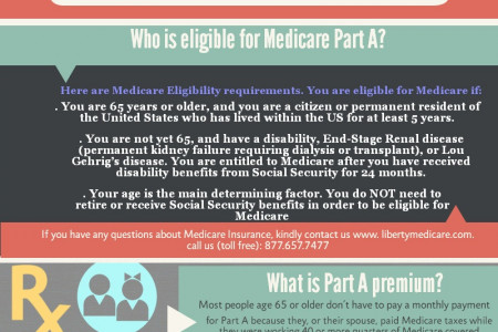 Medigap Plans PA Infographic