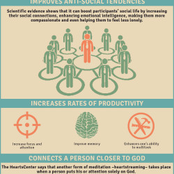 Meditation Science and The Effects on You