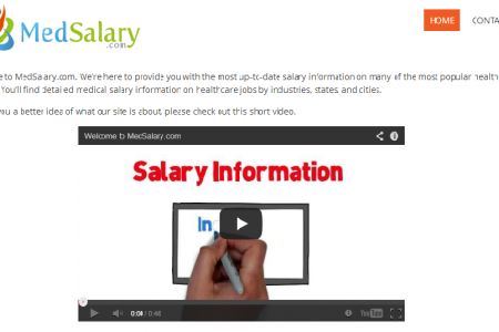 medsalary site Infographic