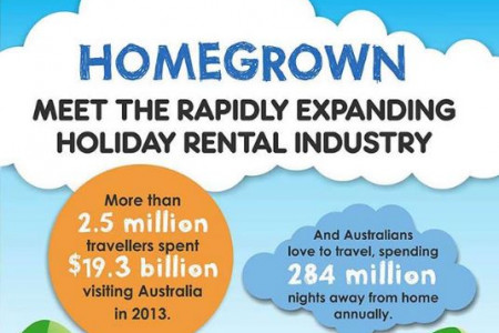 Homegrown - Meet the Rapidly Expanding Holiday Rental Industry Infographic