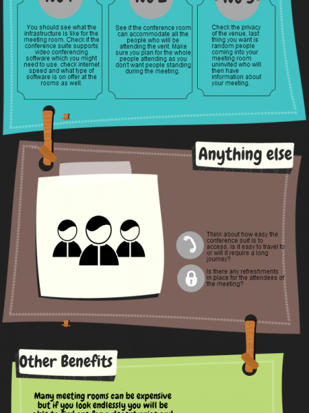 Meeting Room Requirements Infographic