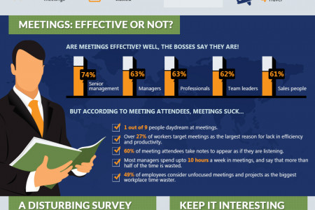 Meetings: A Love and Hate Affair  Infographic