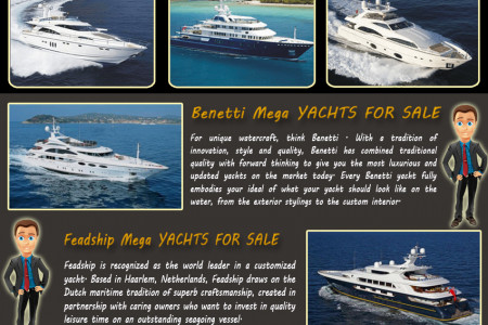 Mega Yachts For Sale Infographic