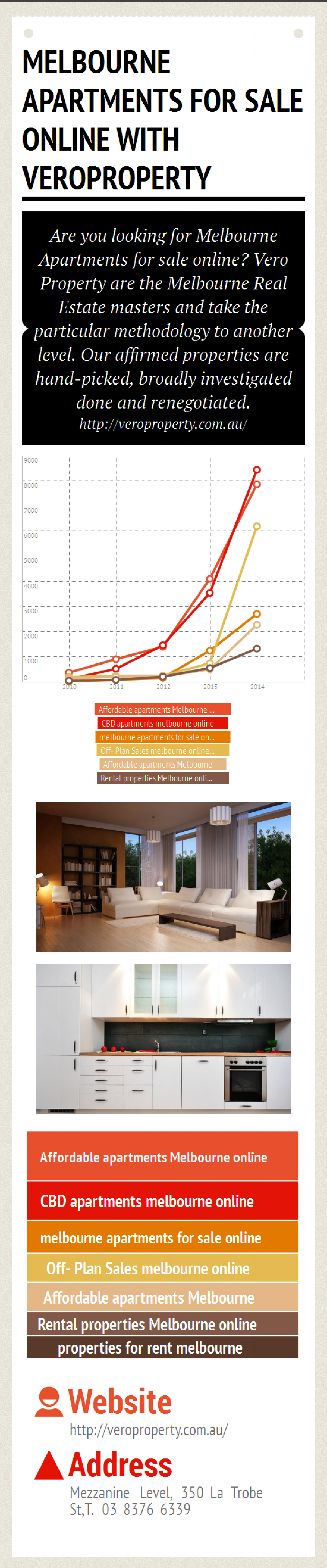 Melbourne Apartments For Sale Online With Veroproperty Infographic
