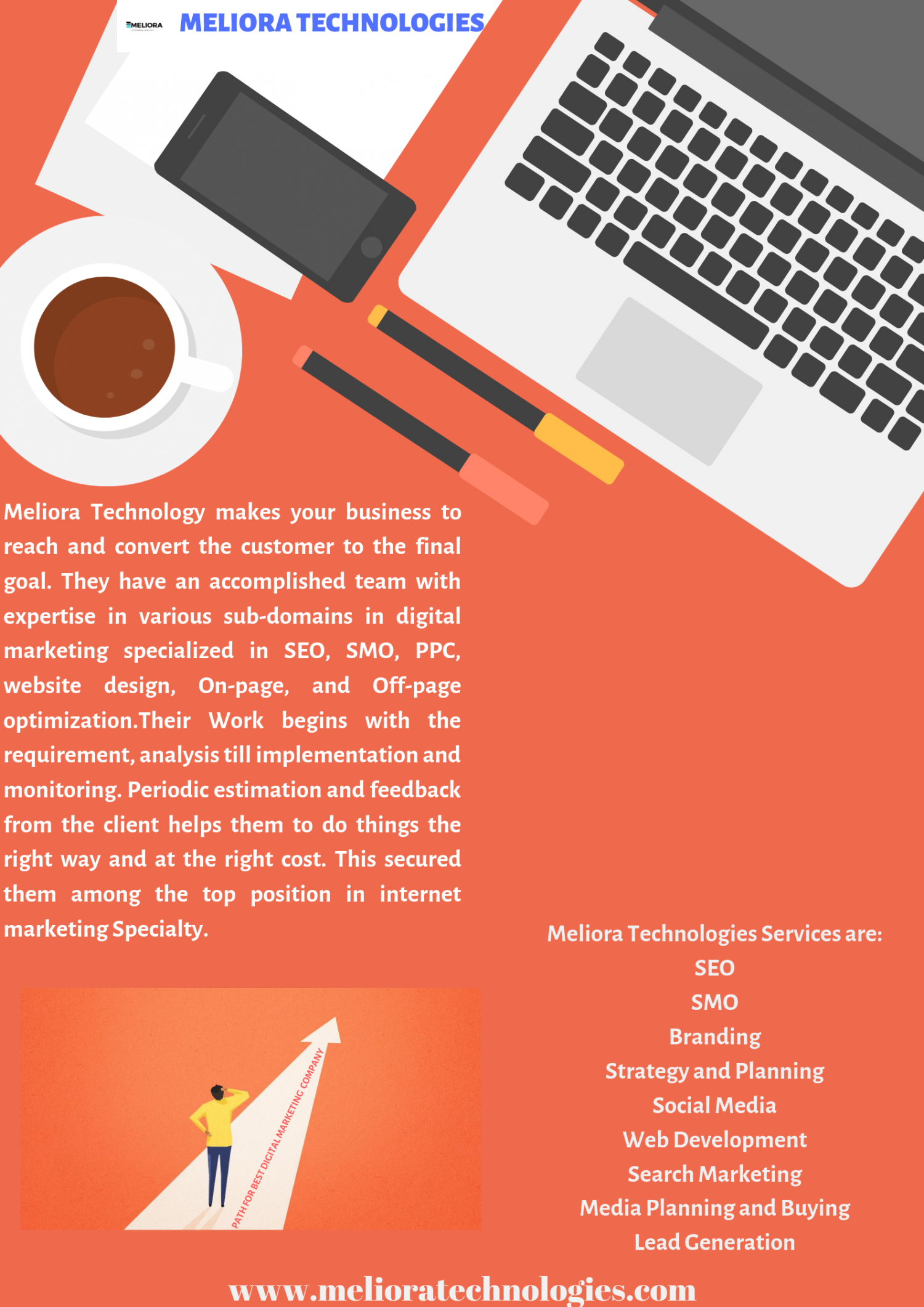 Meliora Technologies -  Digital Marketing Company in Pune Infographic