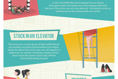 Memorable disasters from New York Fashion Week Infographic