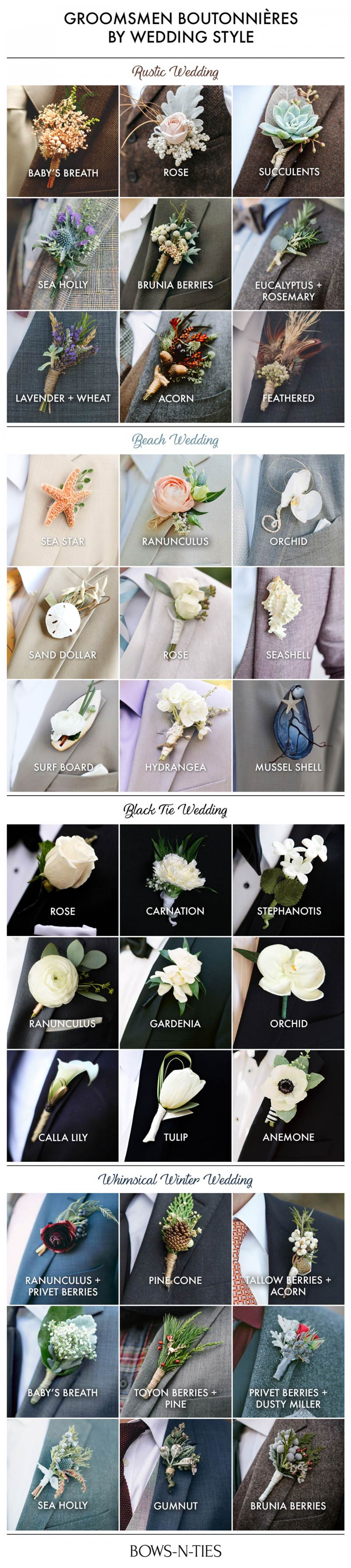 Mens Boutonniere Guide Infographic