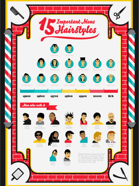 Men's Hairstyles Infographic