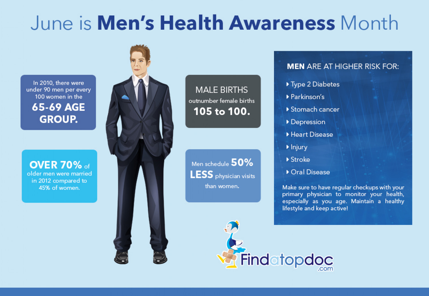 Men's Health Facts   Health Awareness Month Infographic