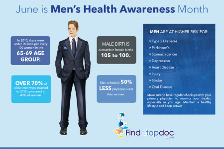 Men's Health Facts | Health Awareness Month Infographic