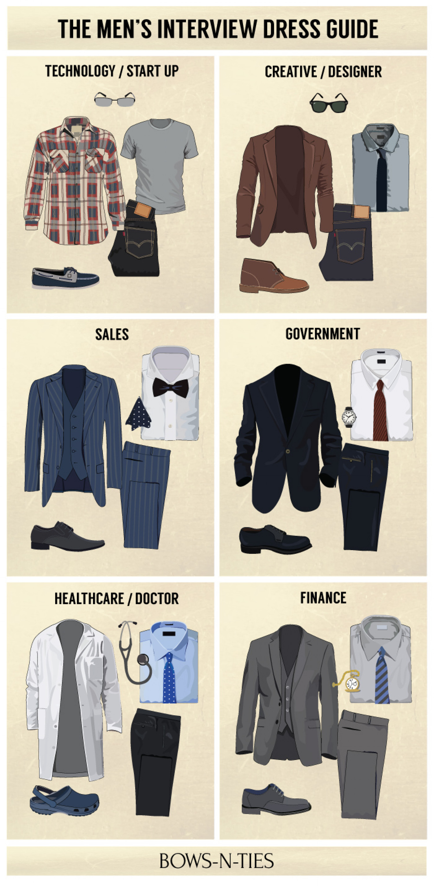A Visual Guide To Different Types Of Cookies Infograph: Men's Interview Dress Code Visual Infographic