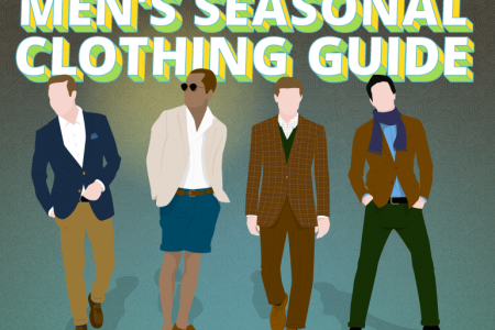 Men's seasonal clothing guide Infographic