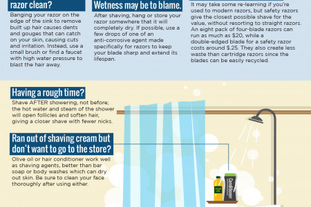Mens Shaving Tips Infographic