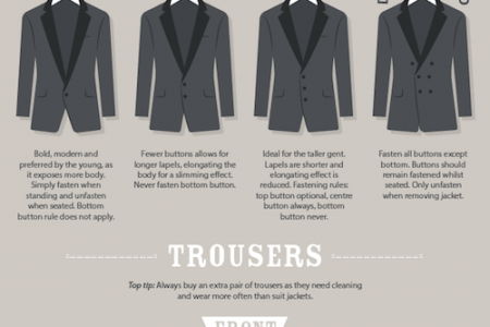 Mens suits - the essential guide Infographic
