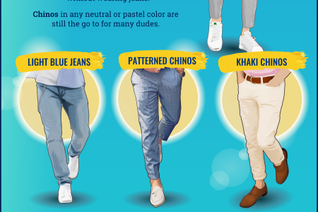 Men's Summer fashion infographic Infographic